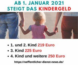 Kindergeld 2021: Betrag, Höhe